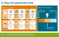 Keuzehulp: vind de juiste ledlamp